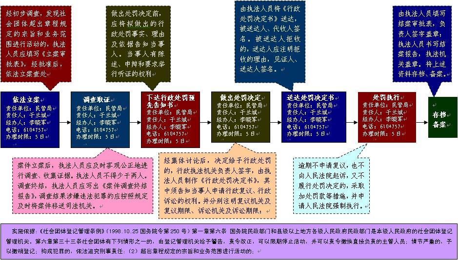兰斌精品汽车电子logo