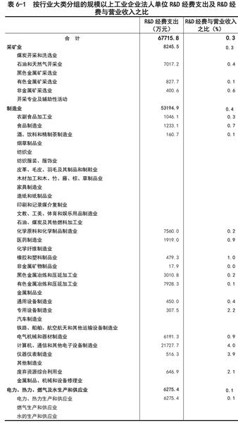 青海省第四次全国经济普查公报(