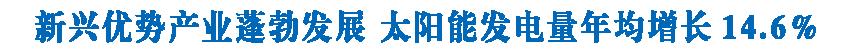 """【数说""""十三五""""】新兴优势产业蓬勃发展 太阳能发电量年均增长14.6%"""